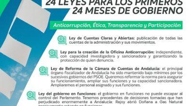 Photo of 24 leyes para los primeros 24 meses de Gobierno en Andalucía
