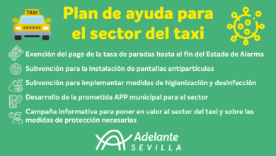 Photo of Moción con medidas de apoyo al taxi